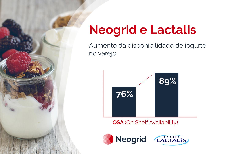Saiba como a Lactalis aumentou a disponibilidade de seus produtos no varejo